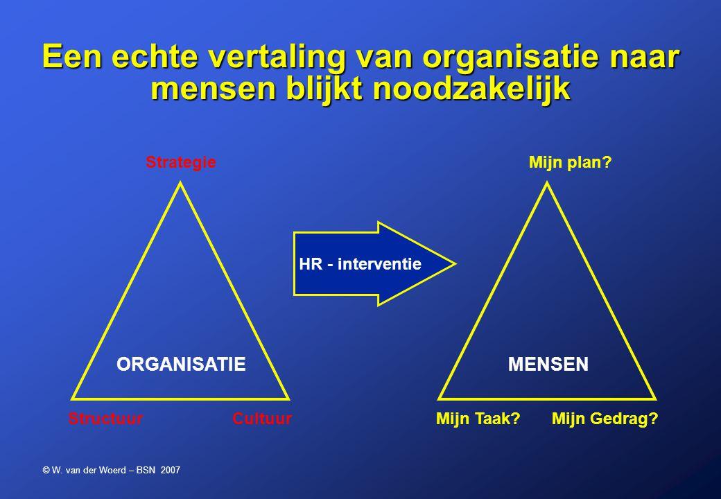 Een echte vertaling van organisatie naar mensen blijkt noodzakelijk