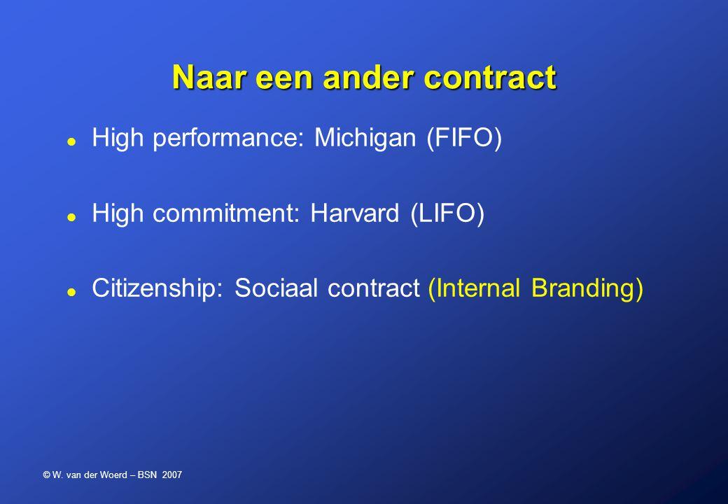 Naar een ander contract