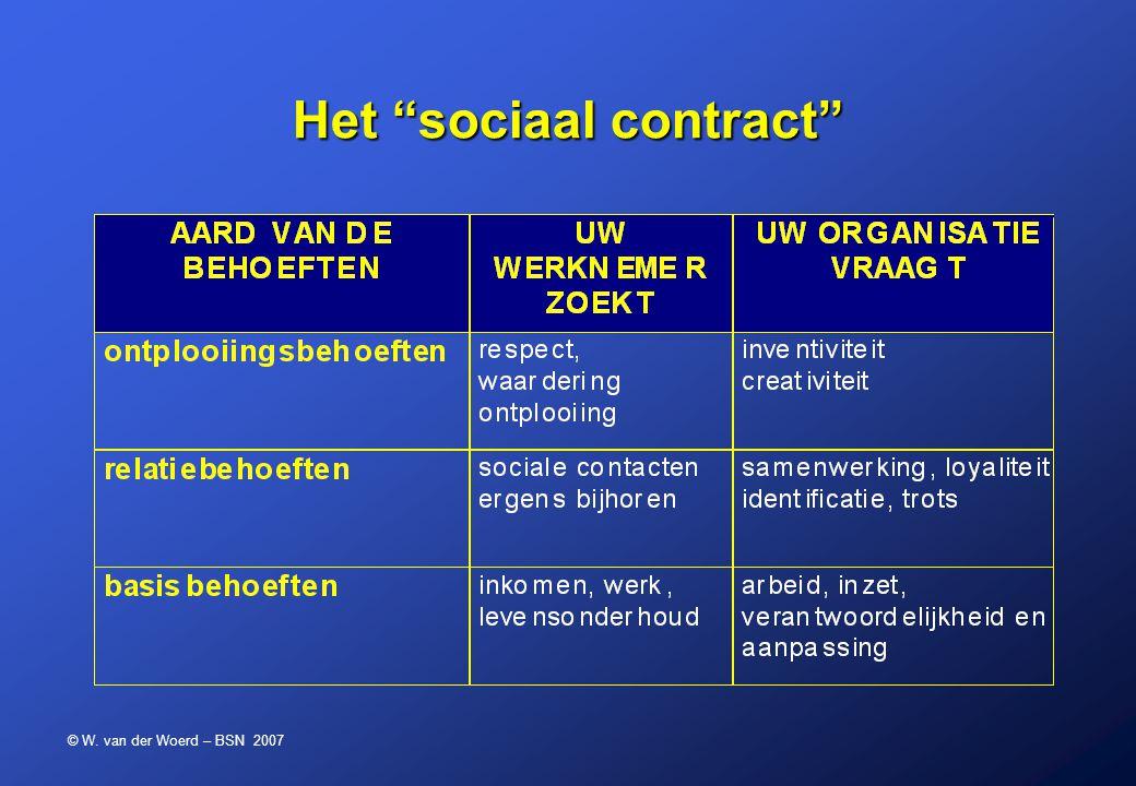 Het sociaal contract