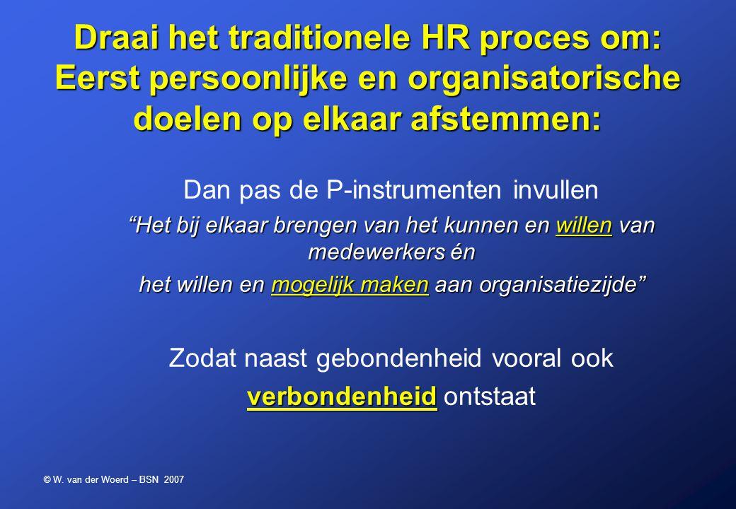 Draai het traditionele HR proces om: Eerst persoonlijke en organisatorische doelen op elkaar afstemmen: