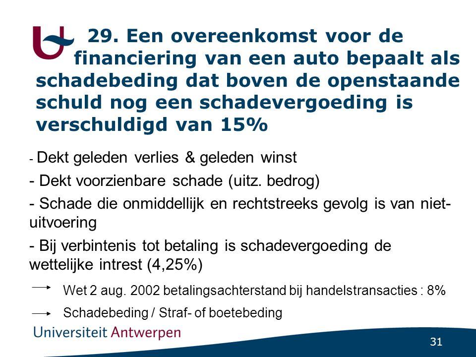 29. Een overeenkomst voor de financiering van een auto bepaalt als schadebeding dat boven de openstaande schuld nog een schadevergoeding is verschuldigd van 15%