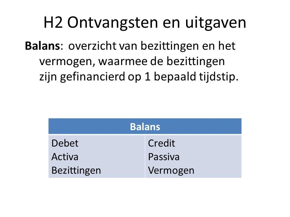 H2 Ontvangsten en uitgaven