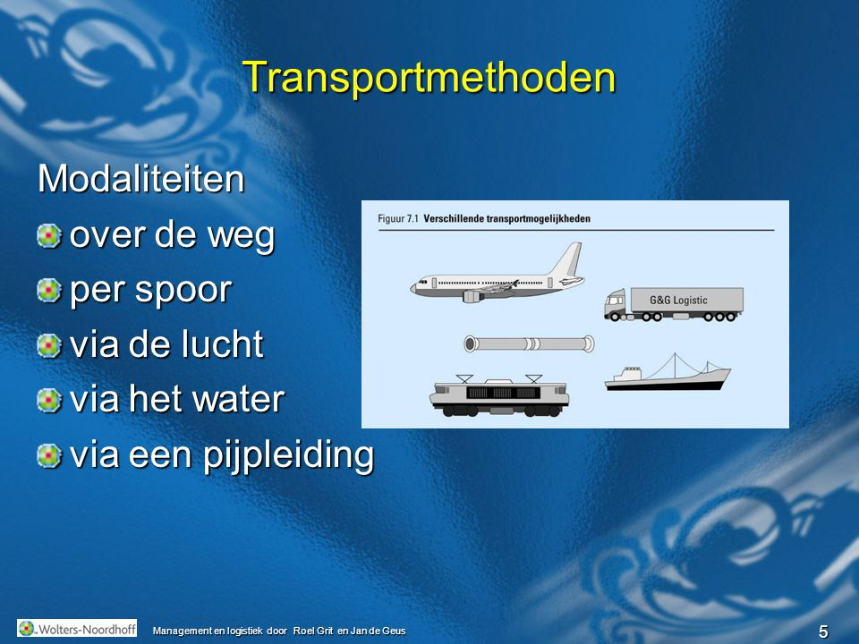 Transportmethoden Modaliteiten over de weg per spoor via de lucht