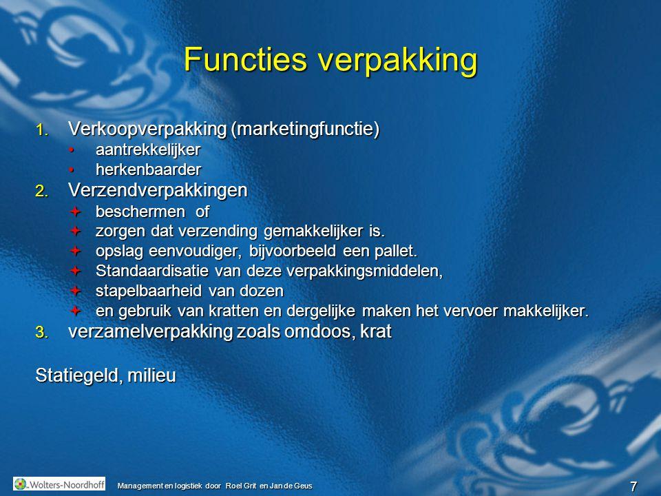 Functies verpakking Verkoopverpakking (marketingfunctie)