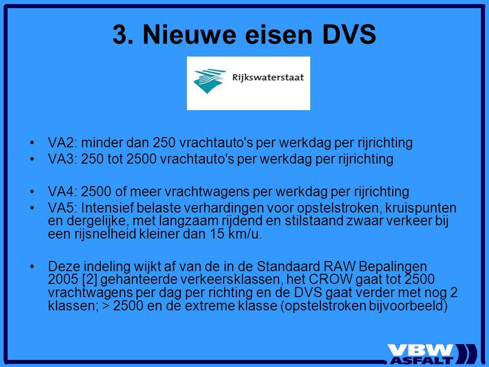 3. Nieuwe eisen DVS VA2: minder dan 250 vrachtauto s per werkdag per rijrichting. VA3: 250 tot 2500 vrachtauto s per werkdag per rijrichting.
