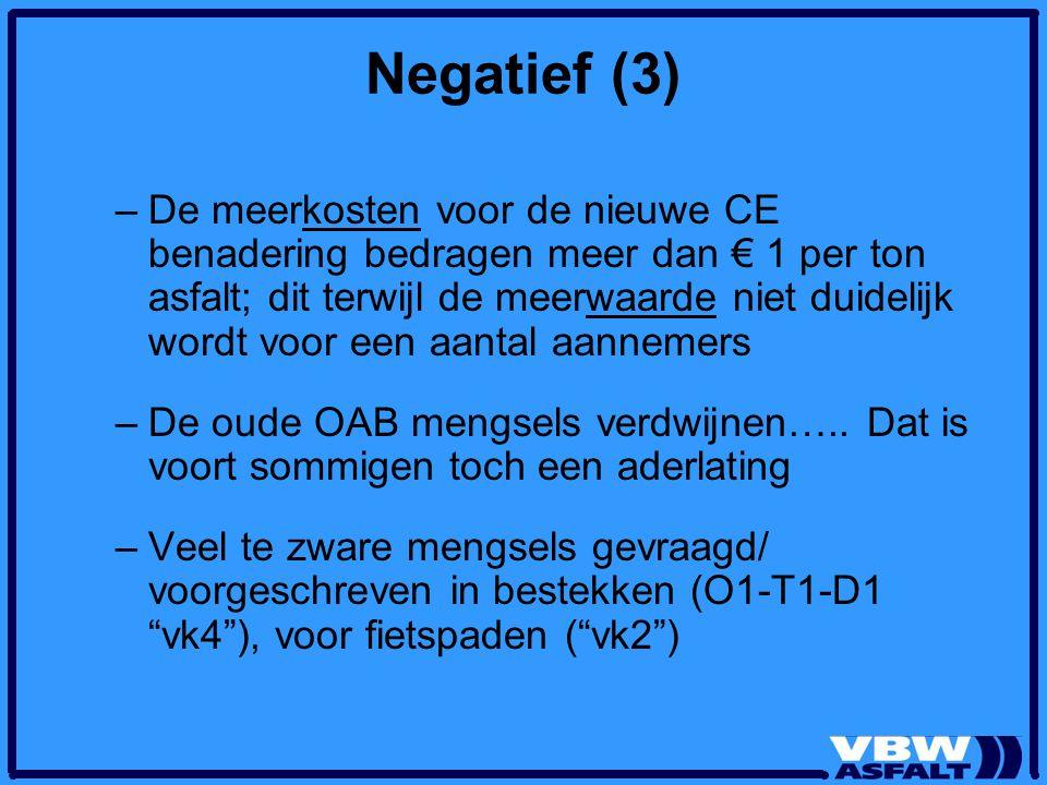 Negatief (3)
