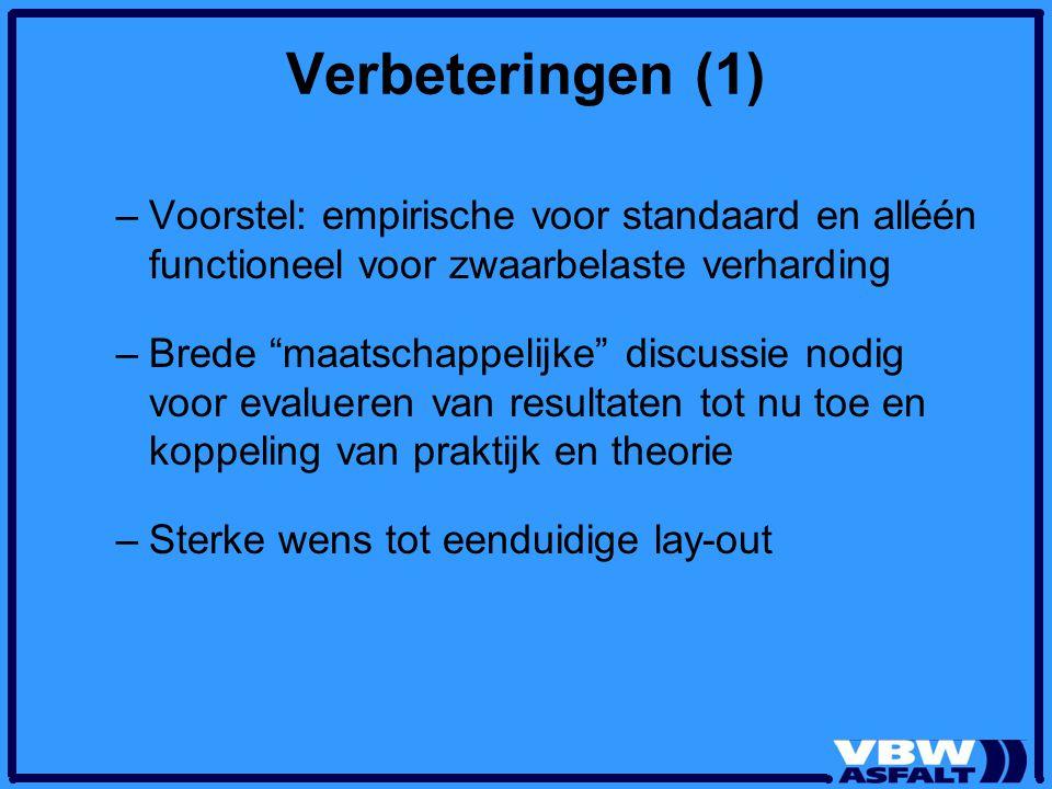 Verbeteringen (1) Voorstel: empirische voor standaard en alléén functioneel voor zwaarbelaste verharding.