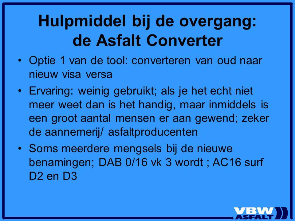 Hulpmiddel bij de overgang: de Asfalt Converter