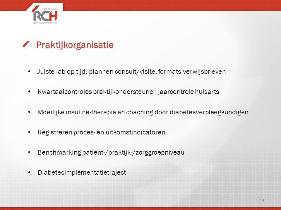 Praktijkorganisatie Juiste lab op tijd, plannen consult/visite, formats verwijsbrieven.