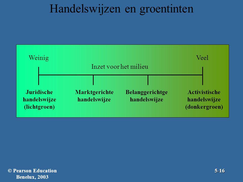 Handelswijzen en groentinten