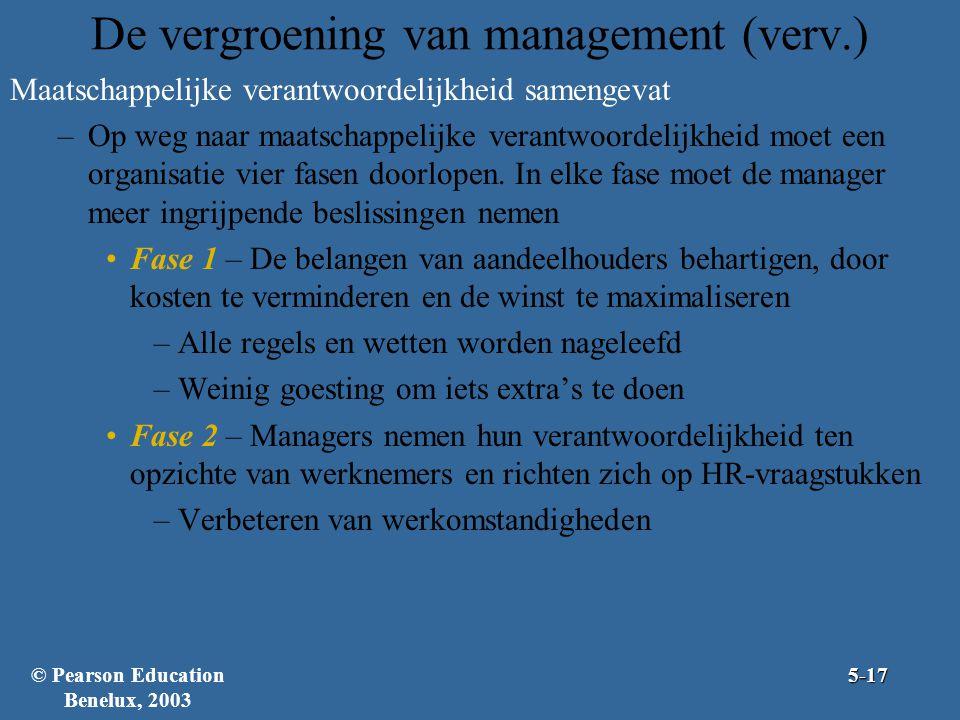 De vergroening van management (verv.)