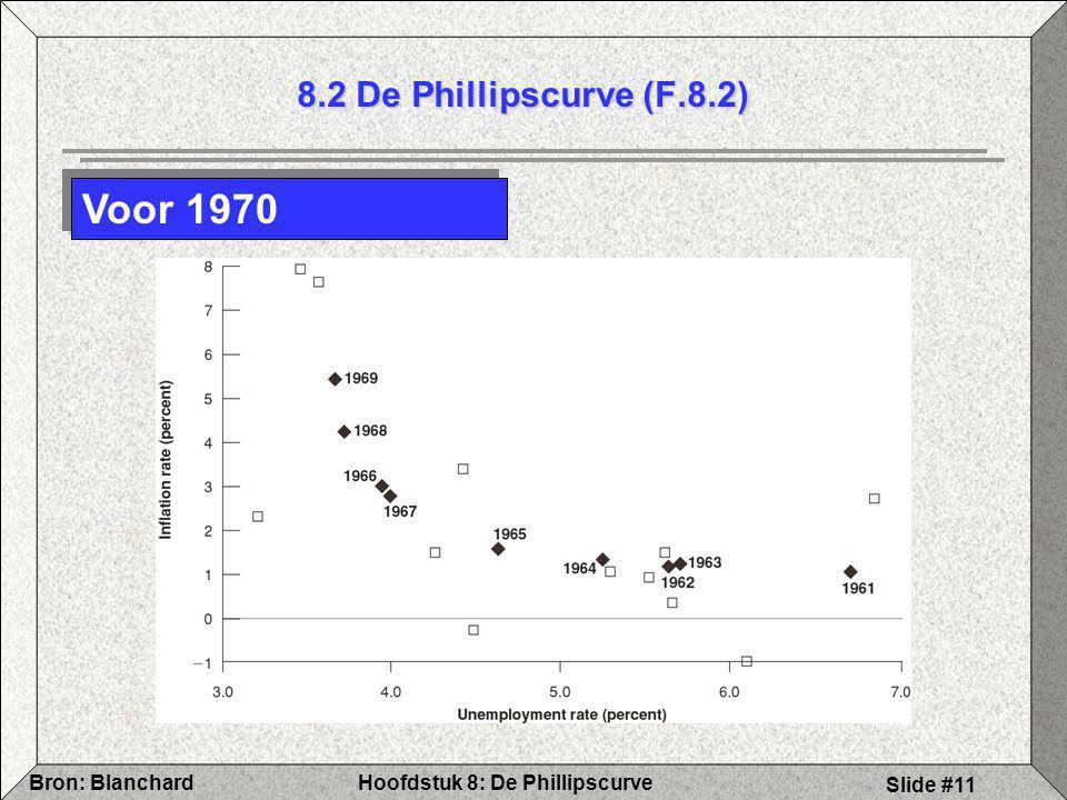 8.2 De Phillipscurve (F.8.2) Voor 1970