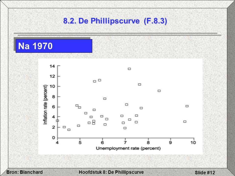 8.2. De Phillipscurve (F.8.3) Na 1970