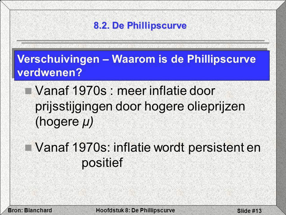 Vanaf 1970s: inflatie wordt persistent en positief