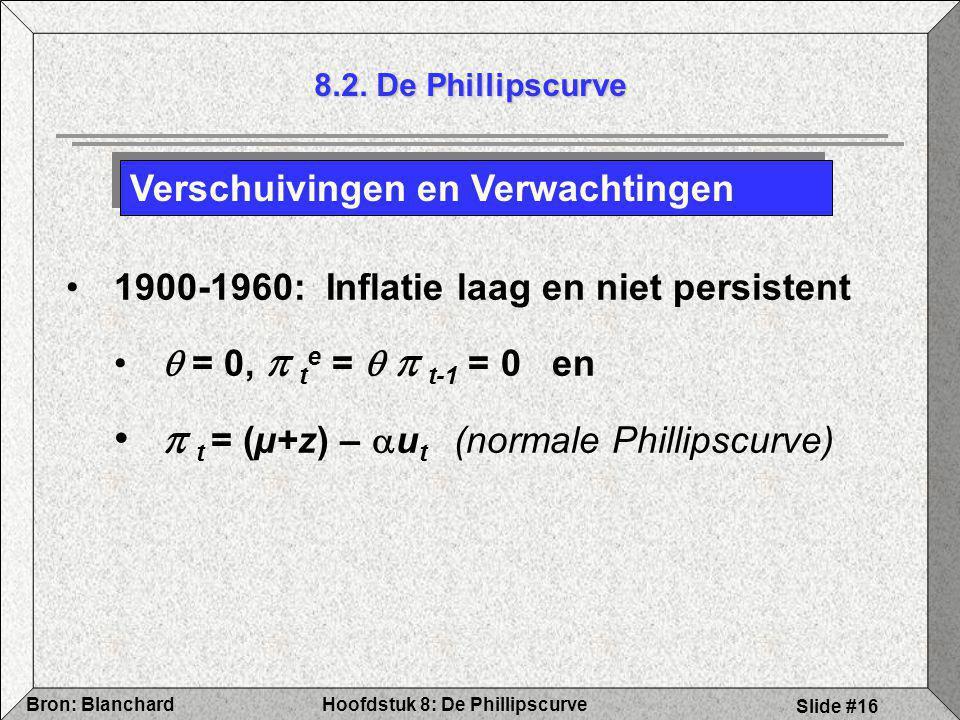  t = (µ+z) – ut (normale Phillipscurve)
