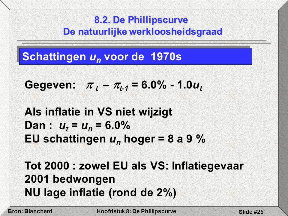 8.2. De Phillipscurve De natuurlijke werkloosheidsgraad