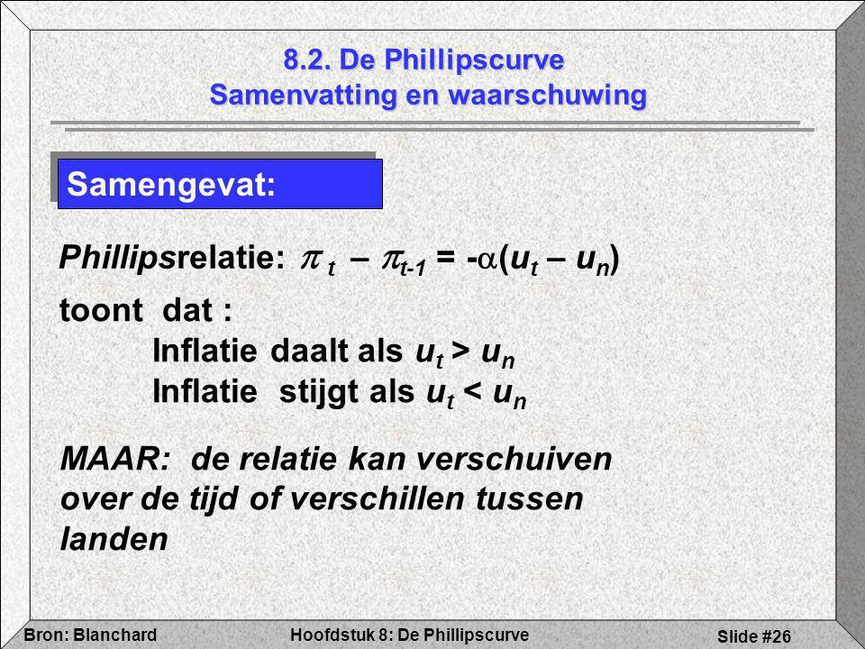8.2. De Phillipscurve Samenvatting en waarschuwing