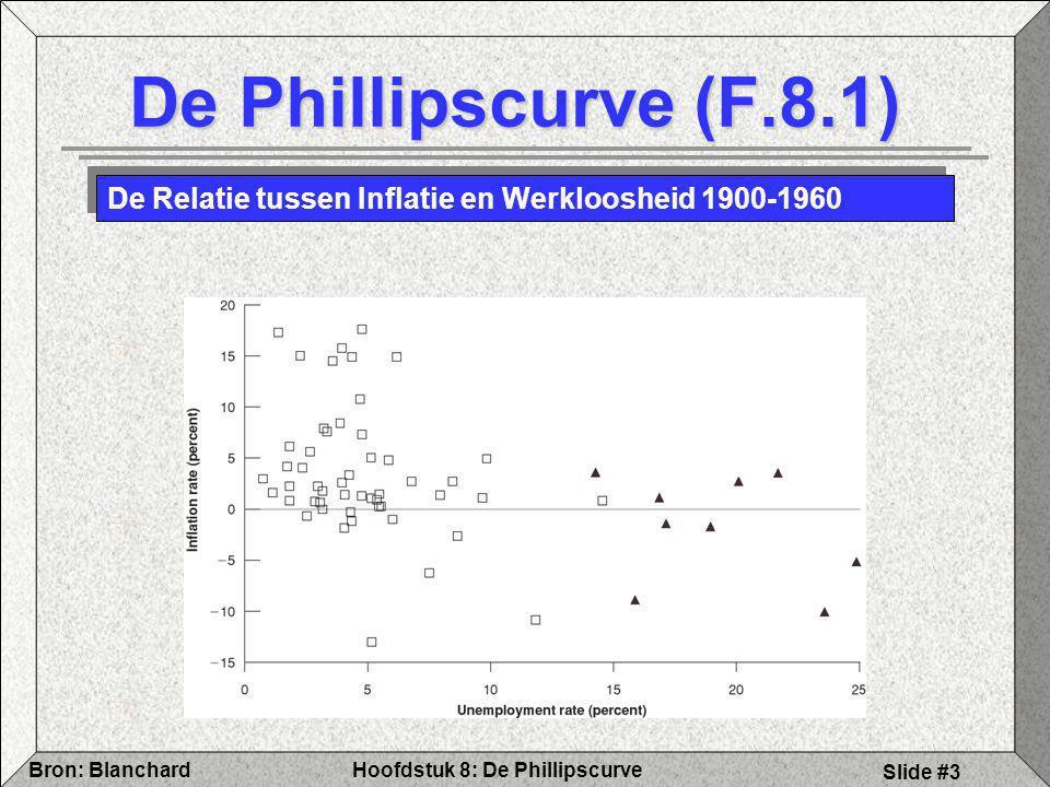 De Phillipscurve (F.8.1) De Relatie tussen Inflatie en Werkloosheid 1900-1960