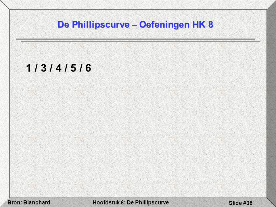 De Phillipscurve – Oefeningen HK 8