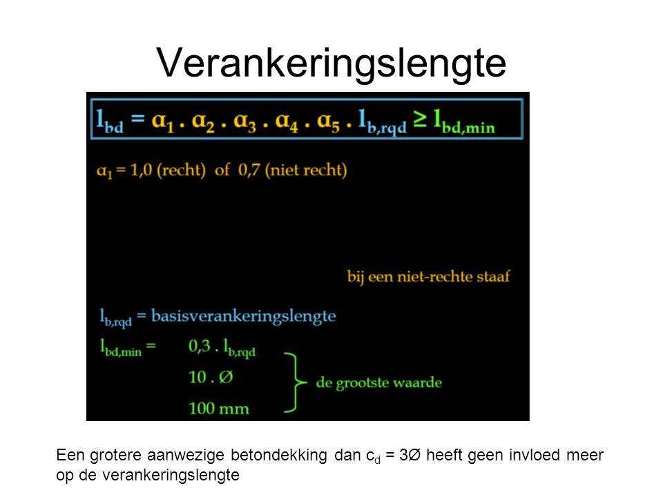 Verankeringslengte Een grotere aanwezige betondekking dan cd = 3Ø heeft geen invloed meer op de verankeringslengte.