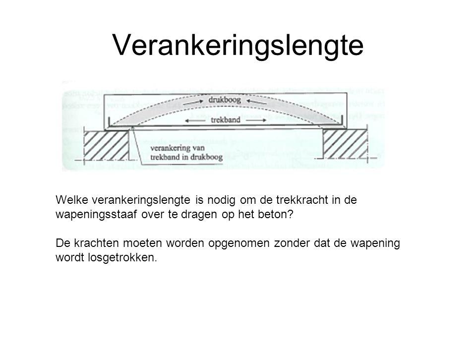Verankeringslengte Welke verankeringslengte is nodig om de trekkracht in de wapeningsstaaf over te dragen op het beton