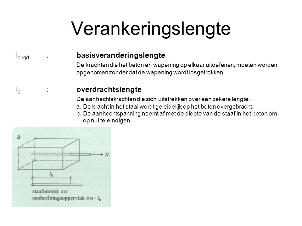 Verankeringslengte lb,rqd : basisveranderingslengte