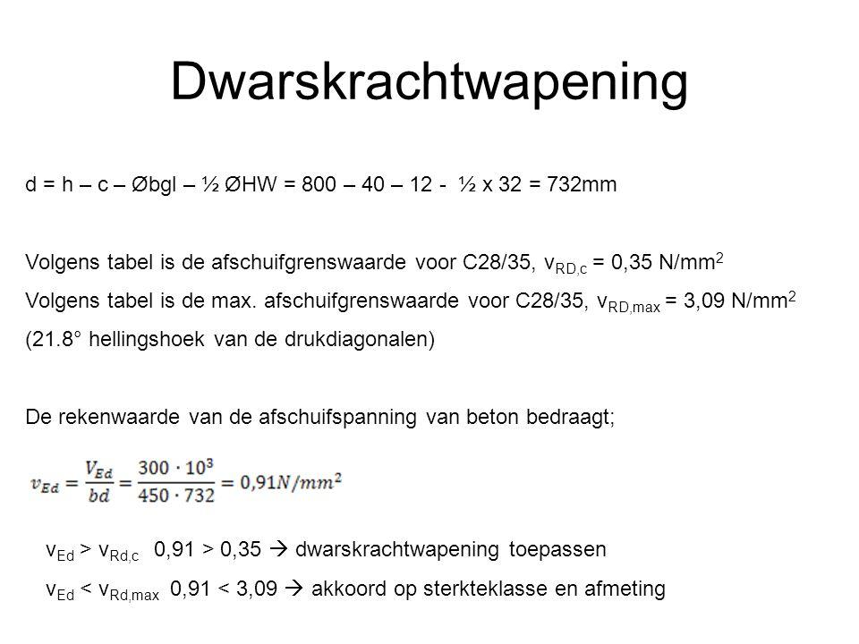 Dwarskrachtwapening d = h – c – Øbgl – ½ ØHW = 800 – 40 – 12 - ½ x 32 = 732mm.
