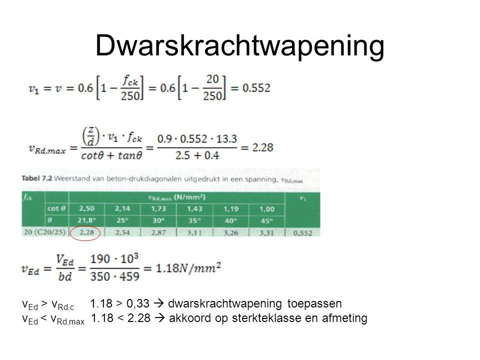 Dwarskrachtwapening vEd > vRd,c 1.18 > 0,33  dwarskrachtwapening toepassen.