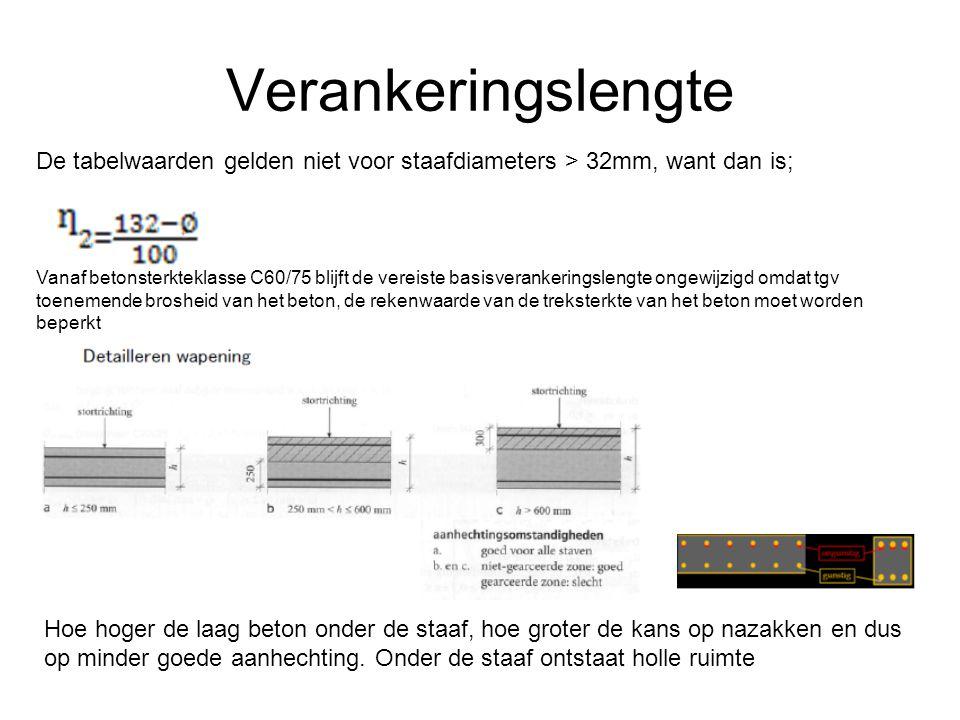 Verankeringslengte De tabelwaarden gelden niet voor staafdiameters > 32mm, want dan is;
