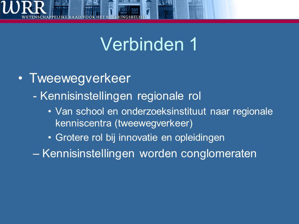 Verbinden 1 Tweewegverkeer - Kennisinstellingen regionale rol