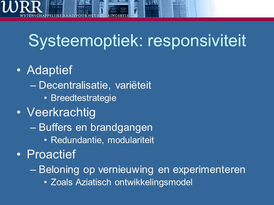 Systeemoptiek: responsiviteit