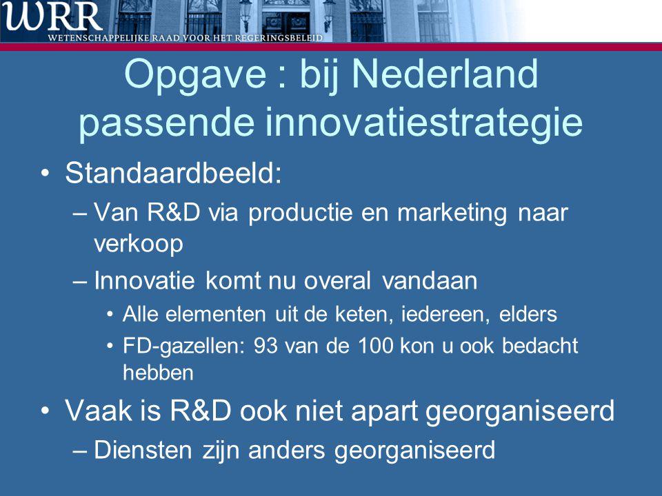 Opgave : bij Nederland passende innovatiestrategie