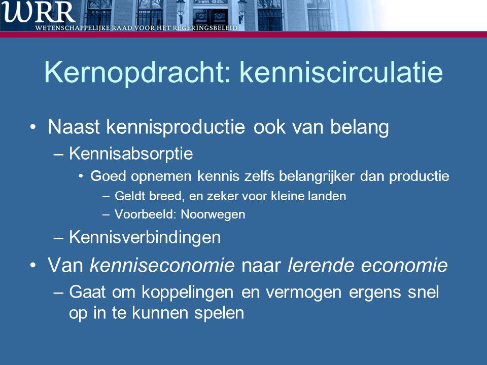 Kernopdracht: kenniscirculatie