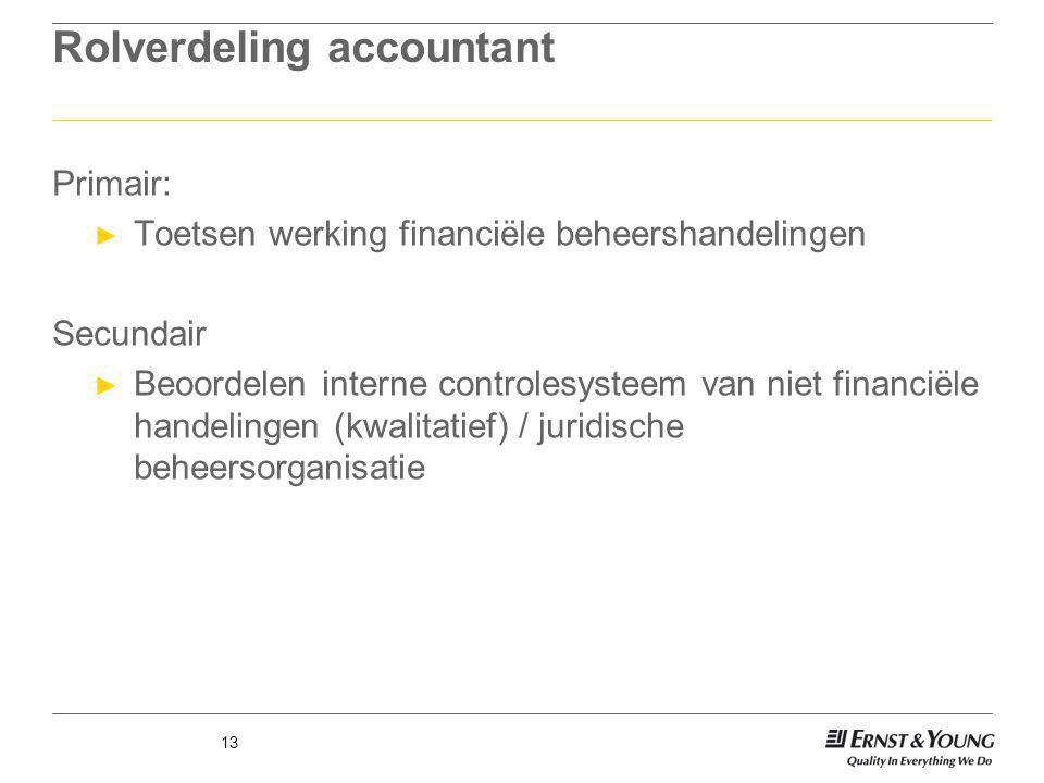Rolverdeling accountant