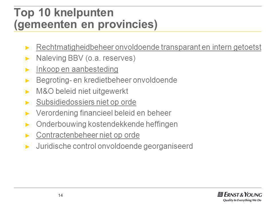Top 10 knelpunten (gemeenten en provincies)