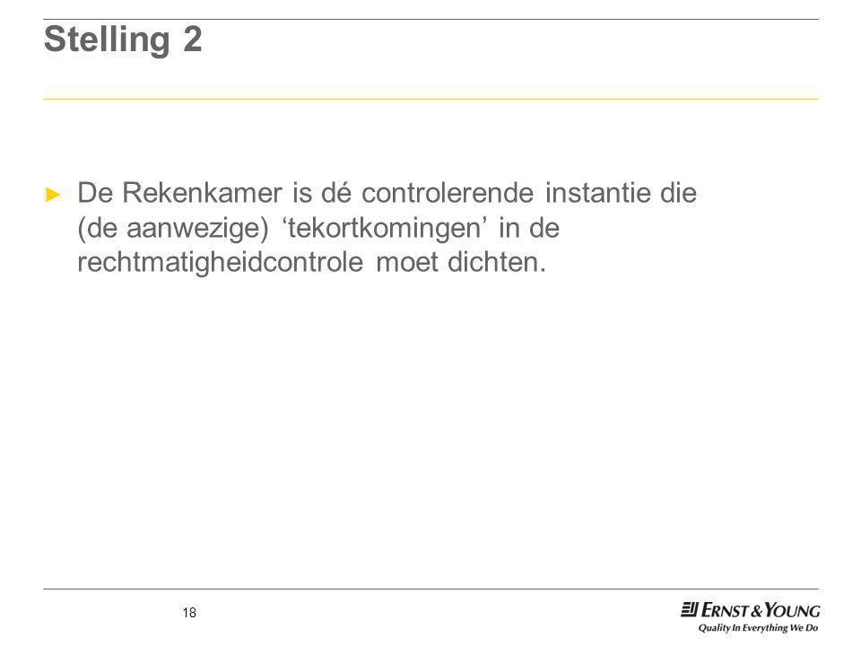 Stelling 2 De Rekenkamer is dé controlerende instantie die (de aanwezige) 'tekortkomingen' in de rechtmatigheidcontrole moet dichten.