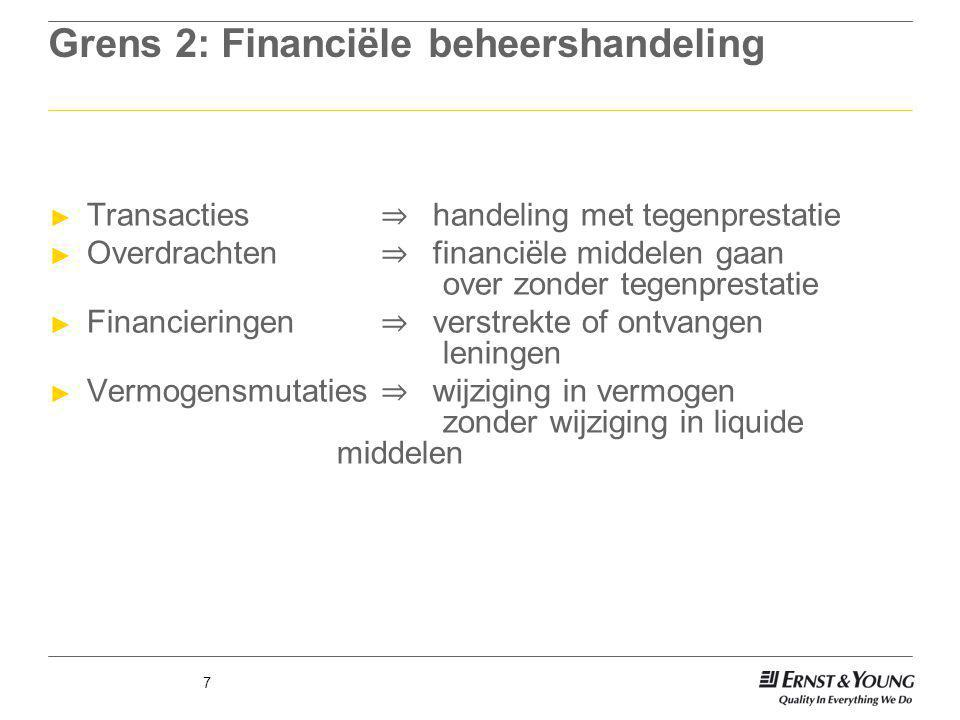 Grens 2: Financiële beheershandeling