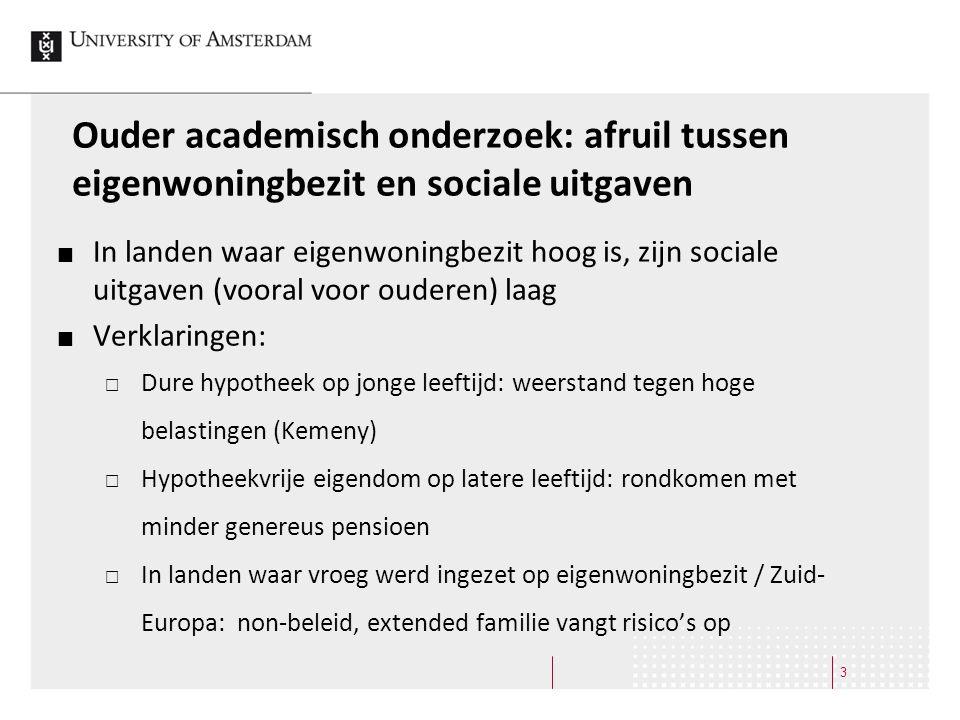 Ouder academisch onderzoek: afruil tussen eigenwoningbezit en sociale uitgaven