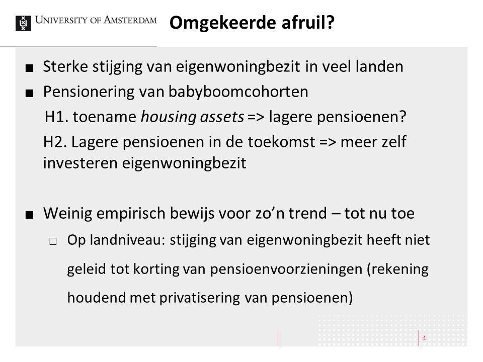 Omgekeerde afruil Sterke stijging van eigenwoningbezit in veel landen