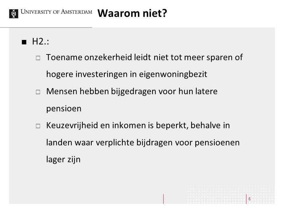 Waarom niet H2.: Toename onzekerheid leidt niet tot meer sparen of hogere investeringen in eigenwoningbezit.