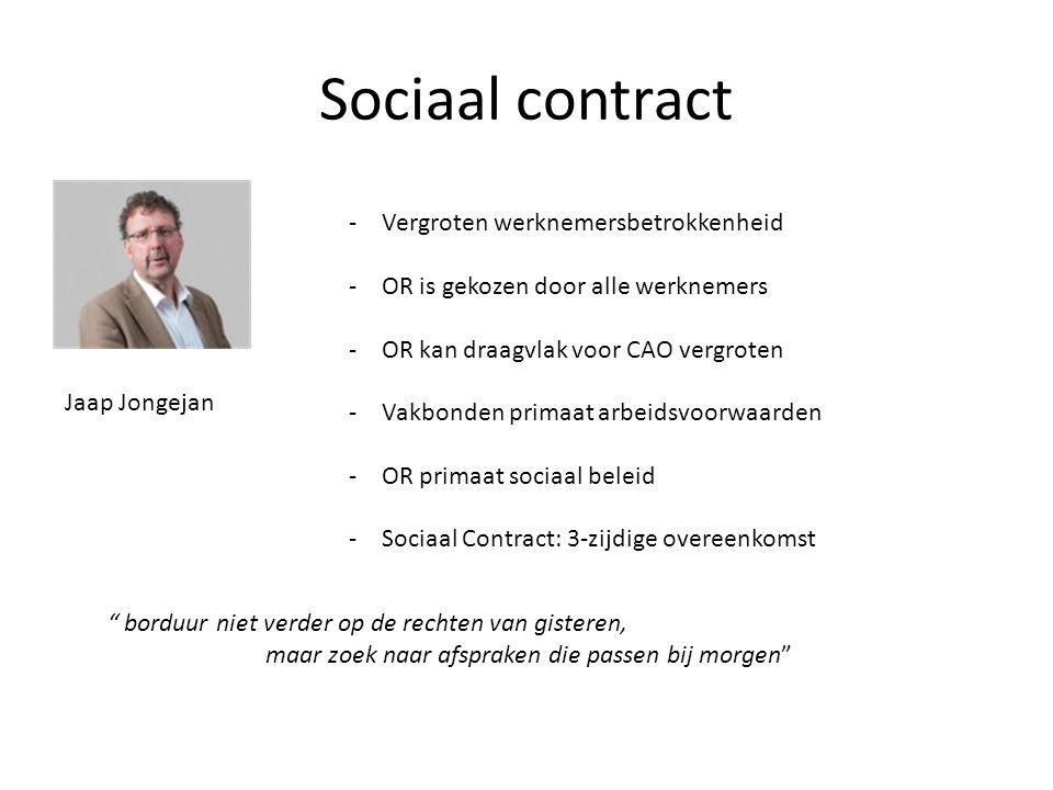 Sociaal contract Vergroten werknemersbetrokkenheid