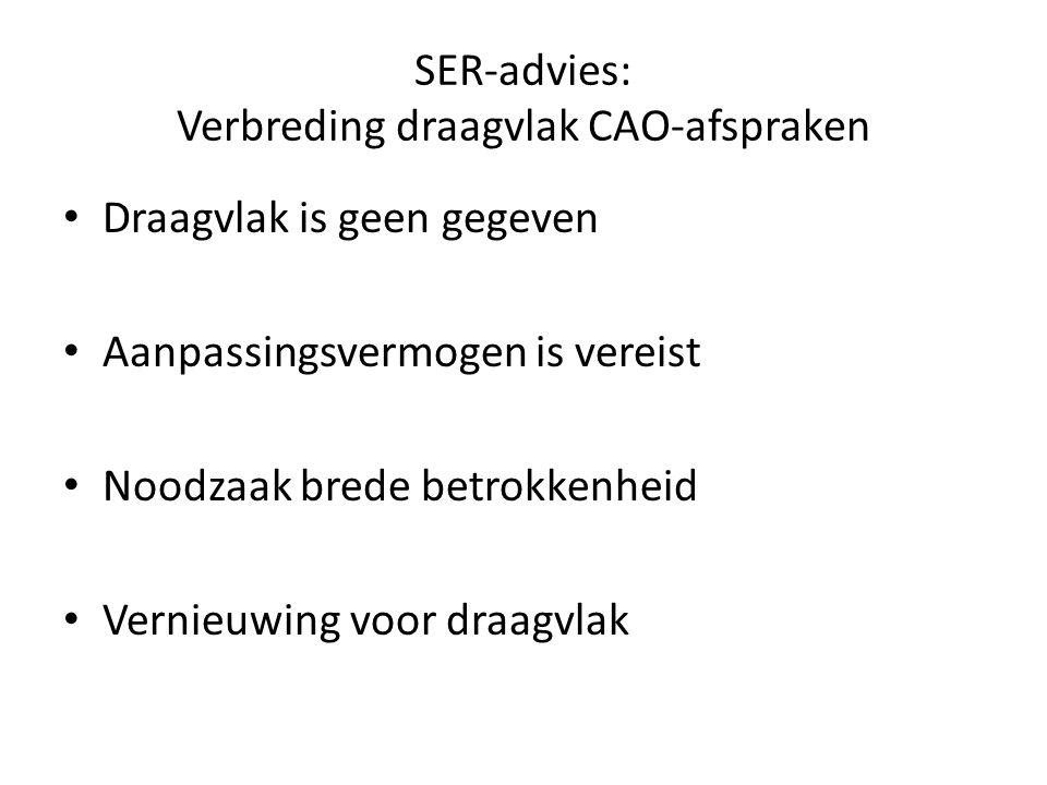 SER-advies: Verbreding draagvlak CAO-afspraken
