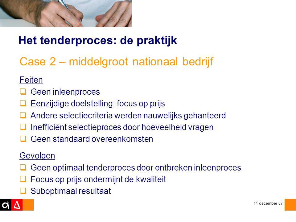 Het tenderproces: de praktijk