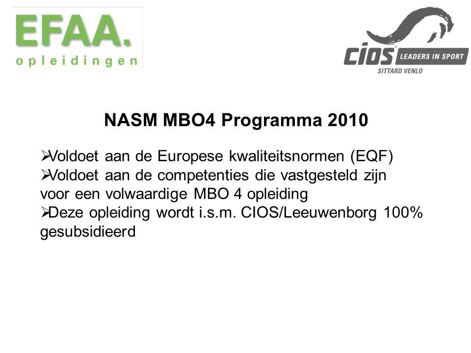 NASM MBO4 Programma 2010 Voldoet aan de Europese kwaliteitsnormen (EQF)