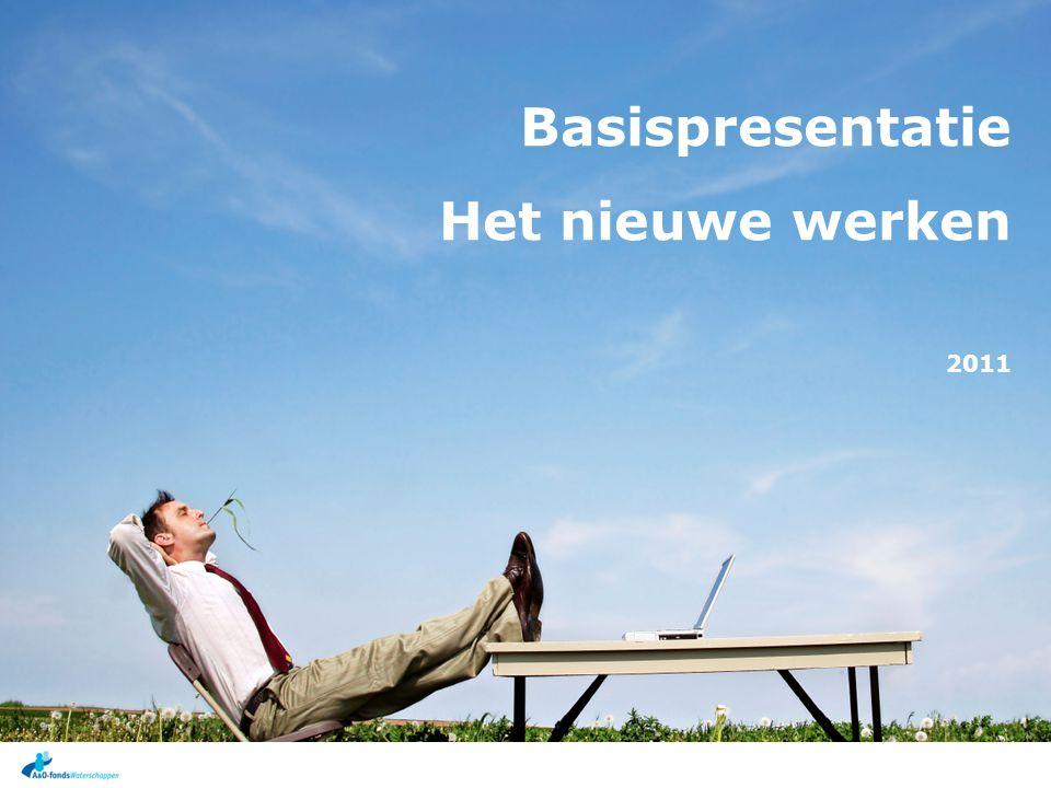 Basispresentatie Het nieuwe werken 2011