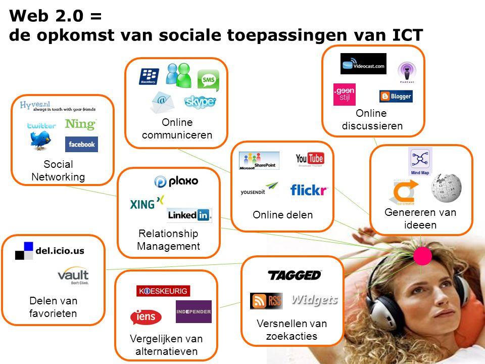 de opkomst van sociale toepassingen van ICT