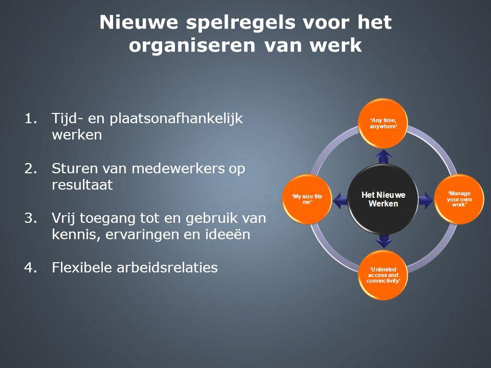 Nieuwe spelregels voor het organiseren van werk