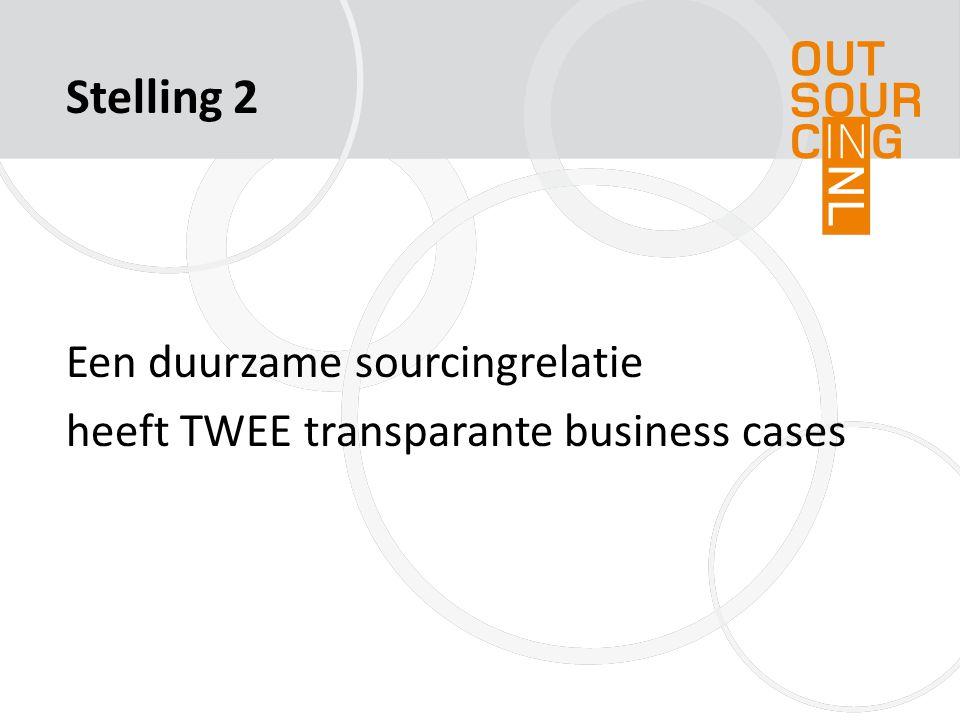 Stelling 2 Een duurzame sourcingrelatie heeft TWEE transparante business cases