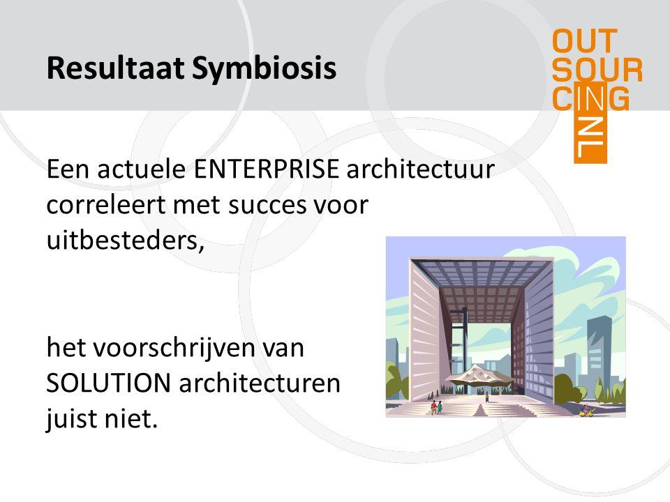 Resultaat Symbiosis Een actuele ENTERPRISE architectuur correleert met succes voor uitbesteders, het voorschrijven van.