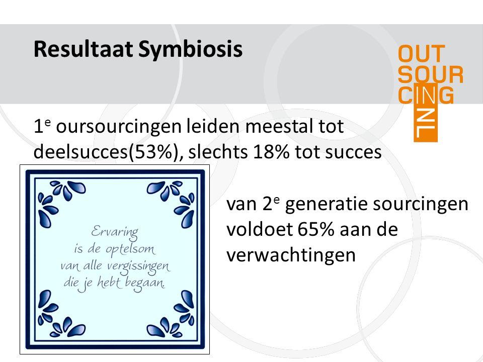 Resultaat Symbiosis 1e oursourcingen leiden meestal tot deelsucces(53%), slechts 18% tot succes.